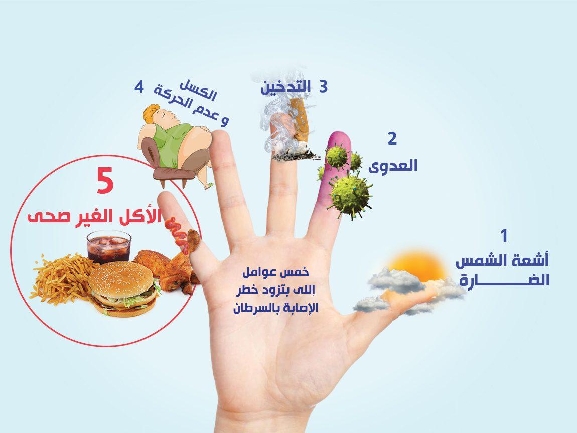 المفاتيح 5 لصحة أفضل